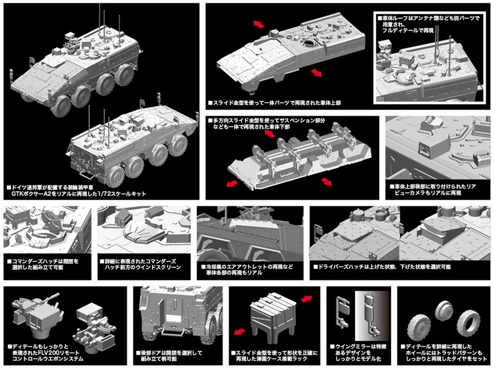GTK ボクサー A2 装輪装甲車プラモデル(ドラゴン1/72 ARMOR PRO (アーマープロ)No.7680)商品画像_4