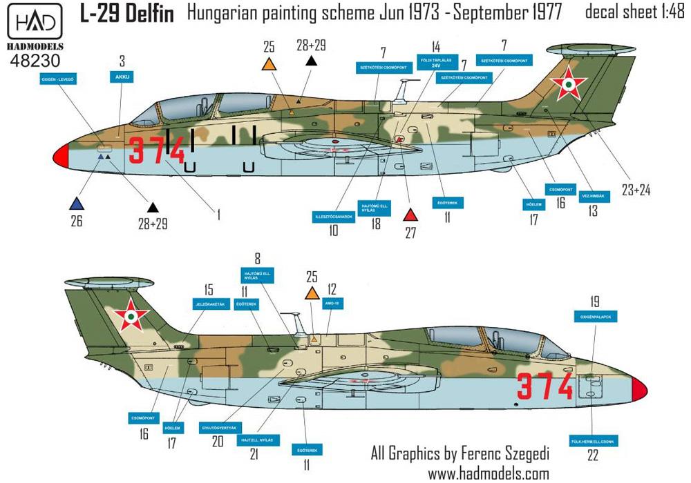 L-29 デルフィン ハンガリー空軍 ペイントスキーム 1973-1977年デカール(HAD MODELS1/48 デカールNo.48230)商品画像_2