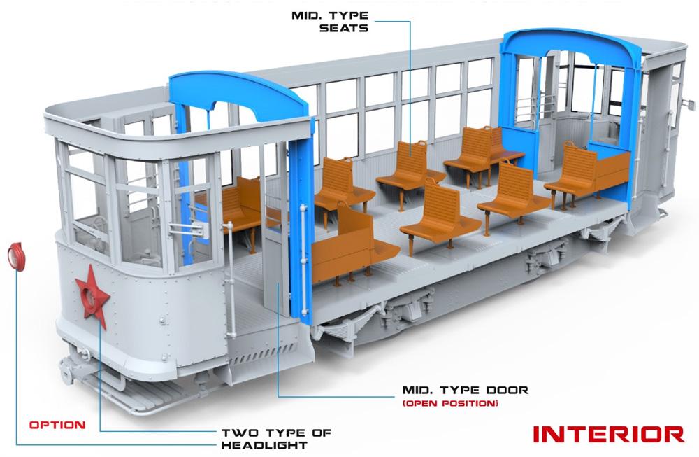 路面電車 Xシリーズ 中期型プラモデル(ミニアート1/35 ミニチュアシリーズNo.38026)商品画像_3