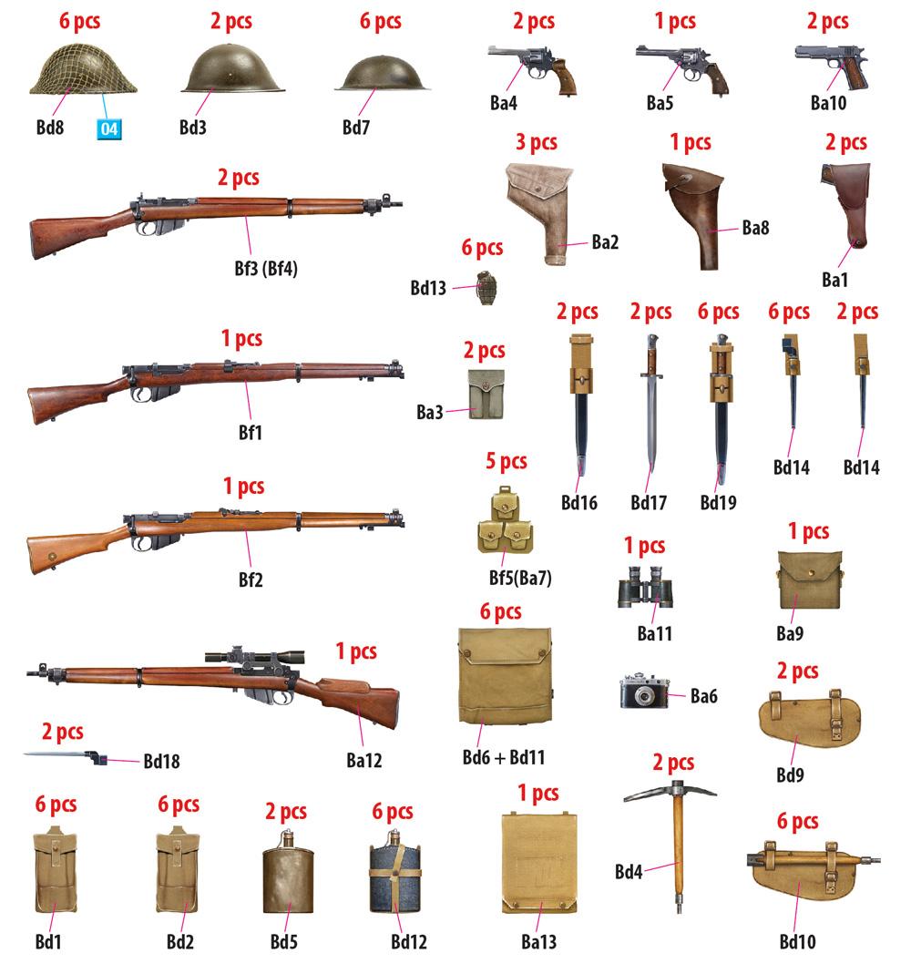 イギリス軍 歩兵用武器 & 装備品プラモデル(ミニアート1/35 WW2 ミリタリーミニチュアNo.35368)商品画像_1