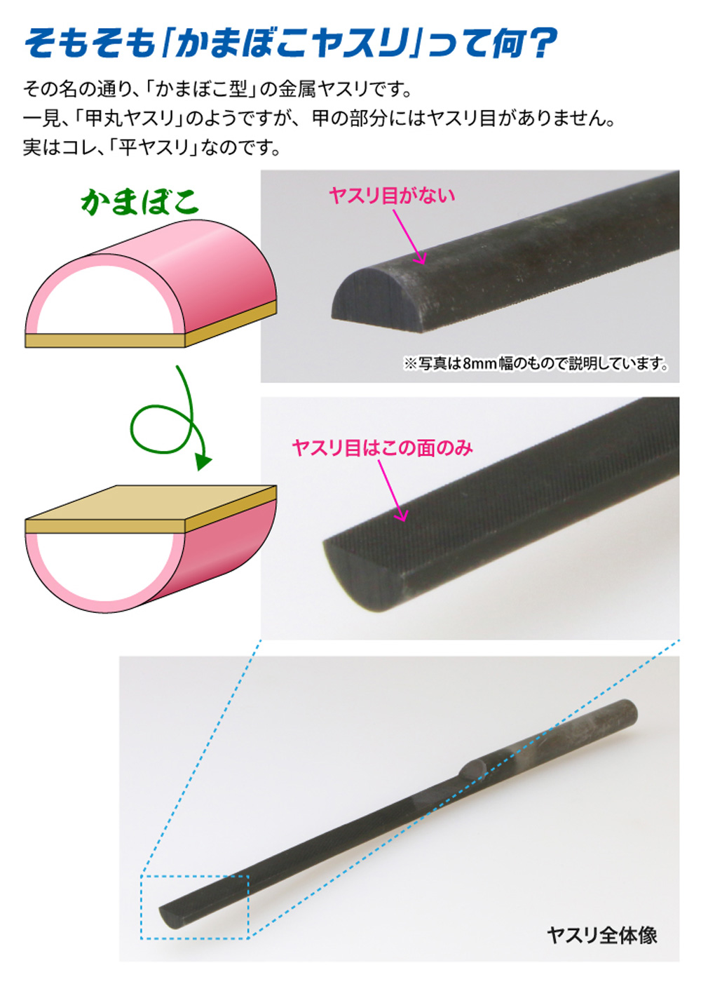 かまぼこヤスリ 5mm 単目ヤスリ(ゴッドハンド模型工具No.GH-KF-5-S)商品画像_2