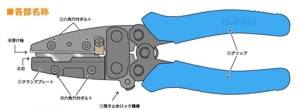 アメイジングカッター ミドルカッター(ゴッドハンド模型工具No.GH-AMC-M)商品画像_1