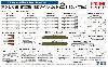 アメリカ軍 航空機用ミサイルセット 2 '60s-'70s