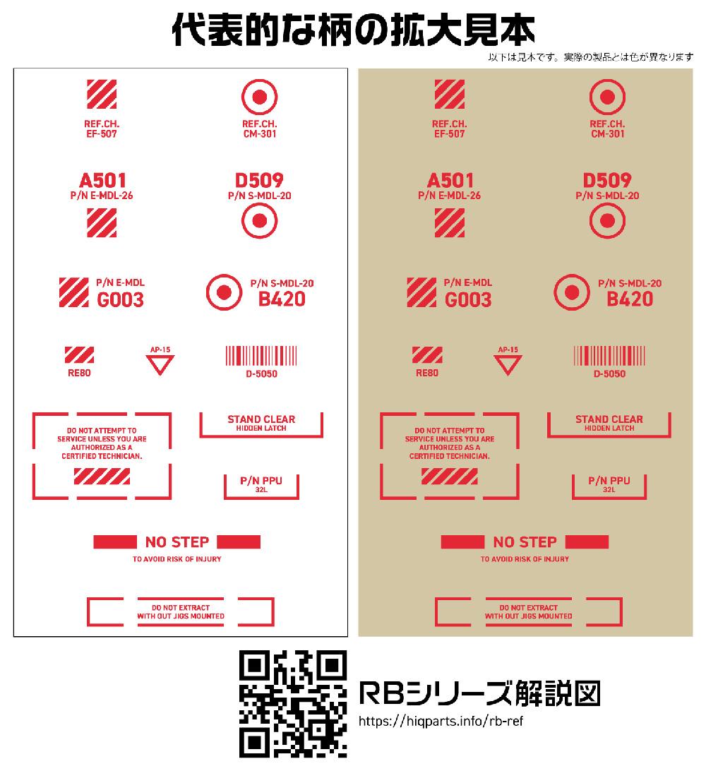 1/144 RB コーションデカール 03 ワンカラー レッドデカール(HIQパーツデカールNo.RB03-144ORE)商品画像_2