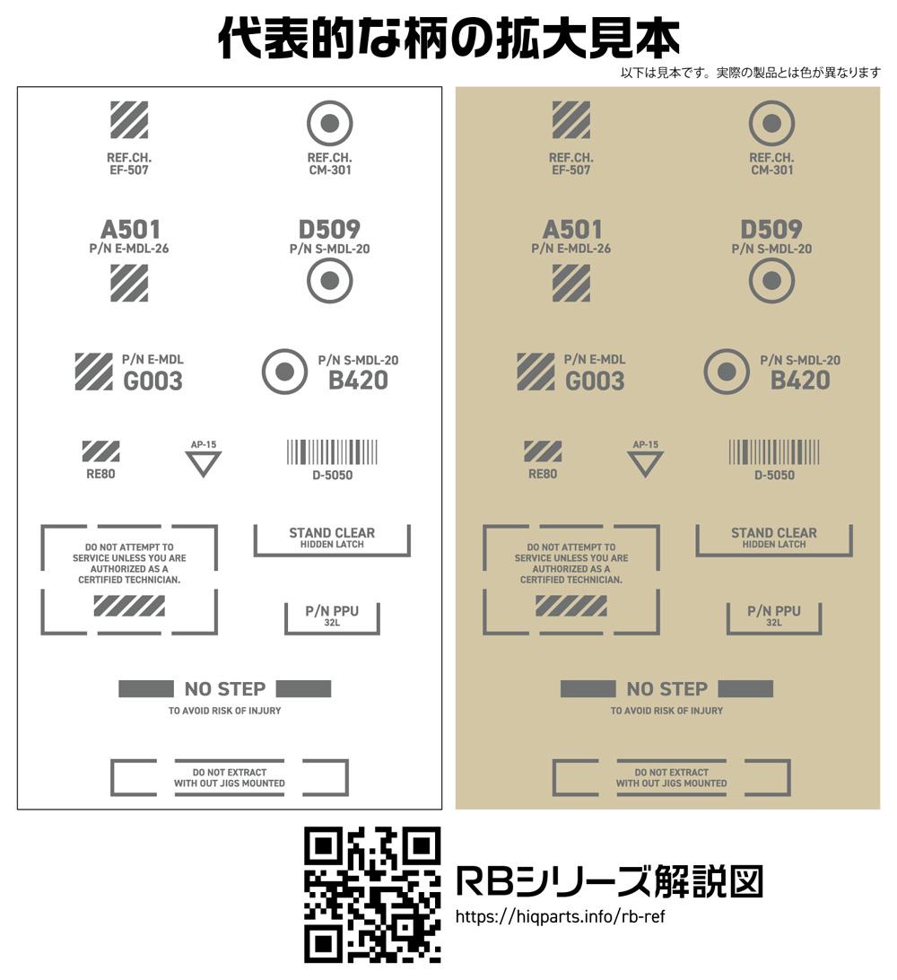 1/100 RB コーションデカール 03 ワンカラー ホワイトデカール(HIQパーツデカールNo.RB03-100OWH)商品画像_2