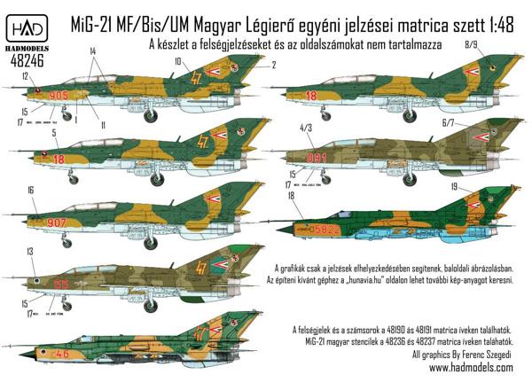 MiG-21MF/Bis/UM ハンガリー空軍 デカールデカール(HAD MODELS1/48 デカールNo.48246)商品画像