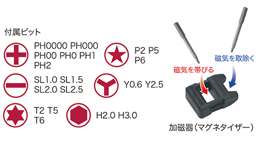 アイガー 充電式電動精密ドライバードライバー(アイガーEIGER TOOLNo.ECD-1200)商品画像_2