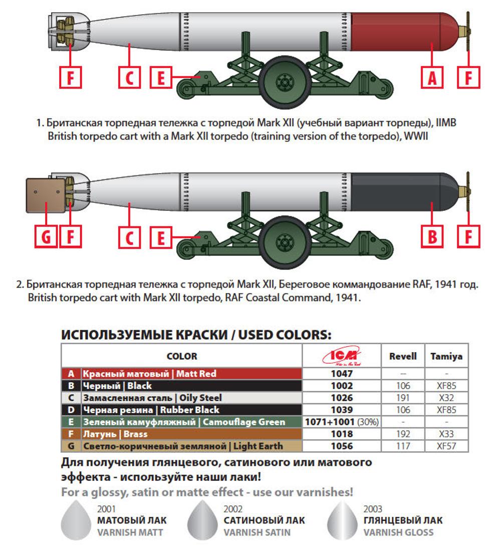 WW2 イギリス 魚雷牽引トレーラープラモデル(ICM1/48 エアクラフト プラモデルNo.48405)商品画像_1