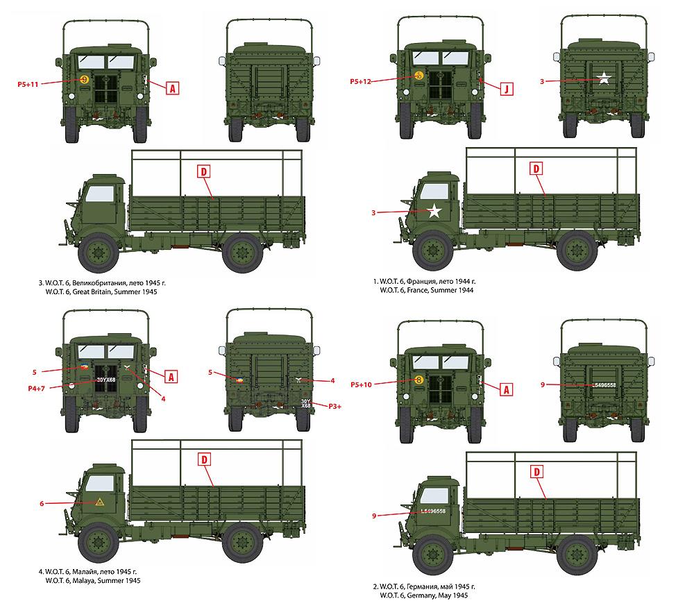 WW2 レッドアーミー ロケット砲 セットプラモデル(ICMダイオラマセットNo.DS3512)商品画像_1